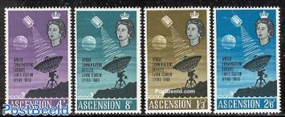 Satellite ground station 4v