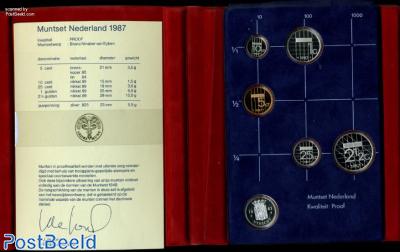 Yearset 1987 Netherlands Proof