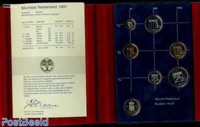 Yearset 1991 Netherlands Proof