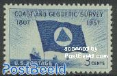 Geodetic survey 1v